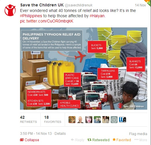 Save-The-Children-Twitter